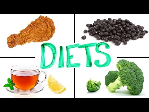 [Diet] Which Diets Actually Work?