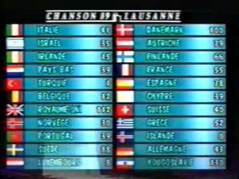 Eurovision 1989 - Voting Part 4/4
