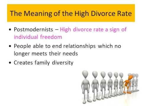 09 Changing Family Patterns Divorce & Marriage