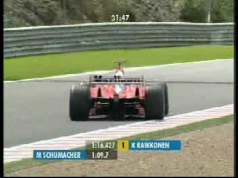Michael Schumacher Spa