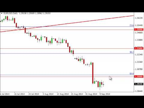 EUR/USD Technical Analysis for September 12, 2014 by FXEmpire.com