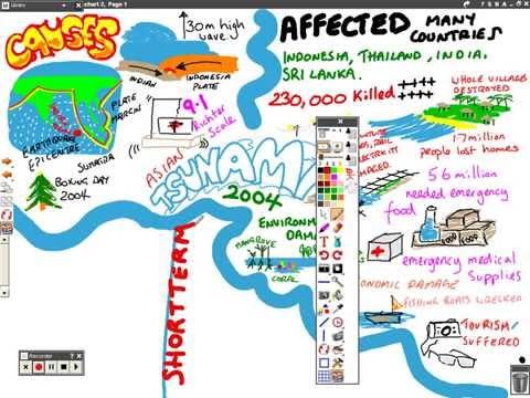 tsunami GCSE