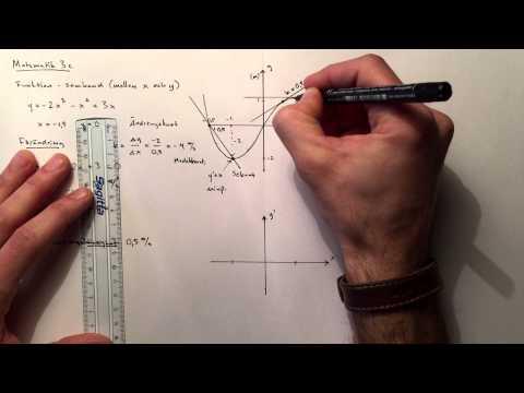 Matematik 3c Repetition del1