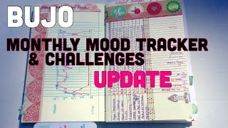 Bujo Flip : Mood tracker, Gratitude & Low buy update/Collab with ISCAHSTAR| I