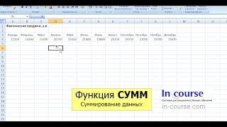 Функция СУММ в MS Excel (видео-урок)