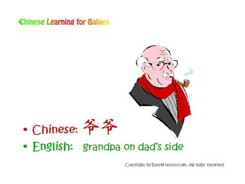 Learn Chinese How To Say Grandma And Grandpa In Chinese Youtube