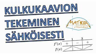 Funktion merkki- ja kulkukaavion tekeminen sähköisesti Abitissa