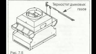 Монтаж настенного котла Beretta. Требования производителя.