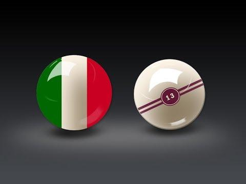 Photoshop: Logo sfera - Tutorial 250 Italiano thumbnail