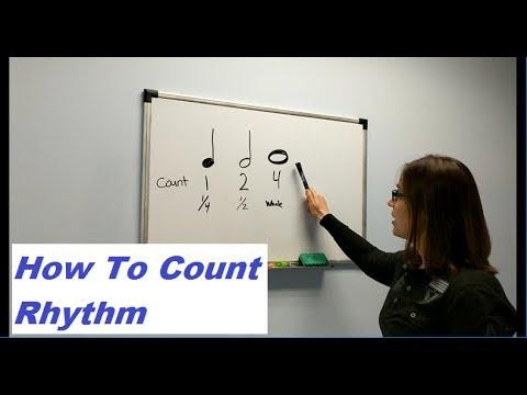 How To Count Rhythm On Guitar - Guitar Rhythm Basics