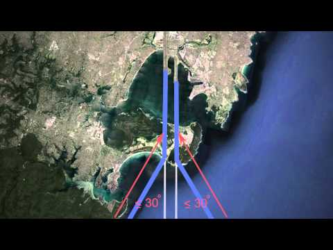 Independent visual approaches at Sydney Airport