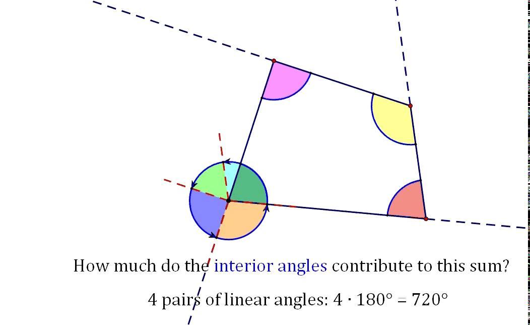 Interior Angles: Quadrilateral