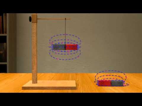 Attraction and Repulsion of Magnets - YouTube