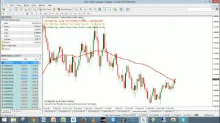 3 Little Pigs Trading Strategy In The Live #Forex Markets - 28-Jul-2014