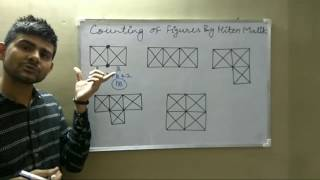 Counting of figures Part 1 FOR SSC CGL CPO CHSL MTS RRB UPSC ETC BY HITEN MALIK