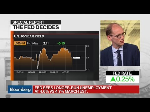 Deutsche Bank's Slok Says Fed Isn't Looking at Inflation