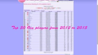 Top 50 Osu players from 2012 to 2015