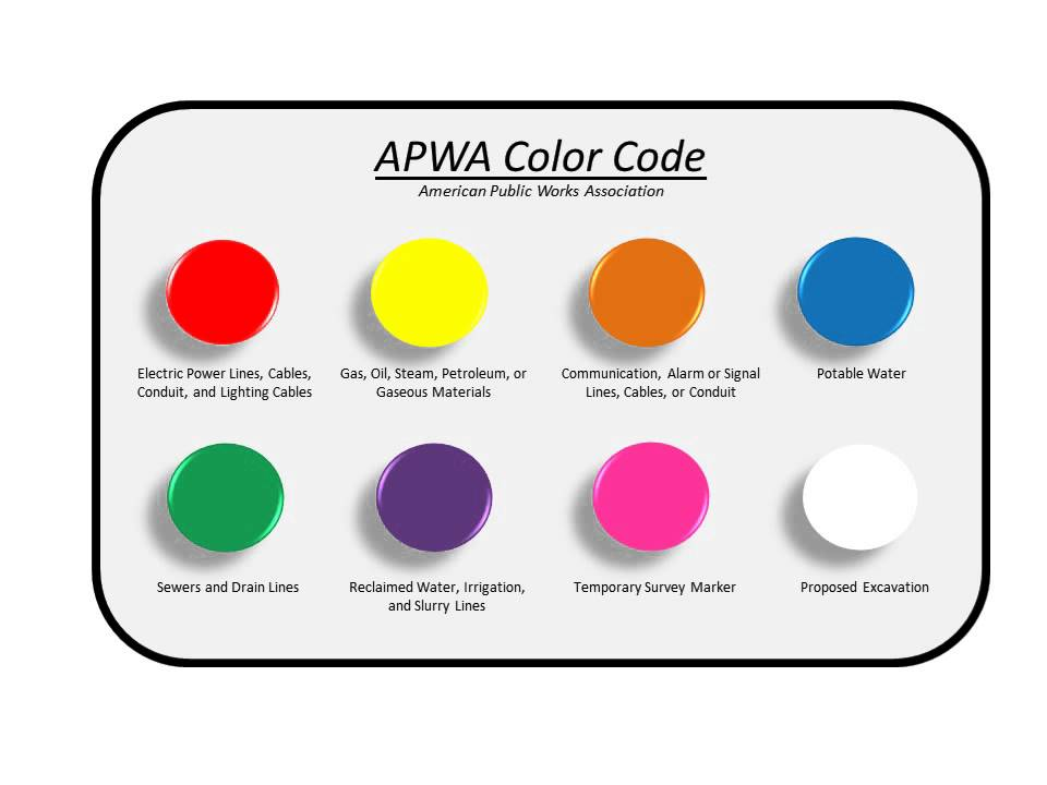 APWA Color Code  YouTube