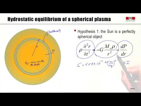 Plasma Physics MOOC - lecture 4a