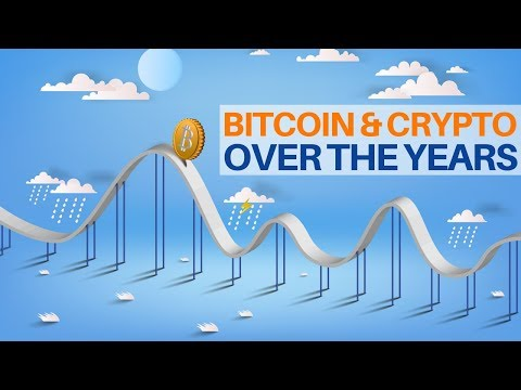 Bitcoin and Crypto Over the Years - Historical Price Perspec