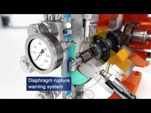 Process Metering Pump Orlita® Evolution  Design and Technology - PL sub