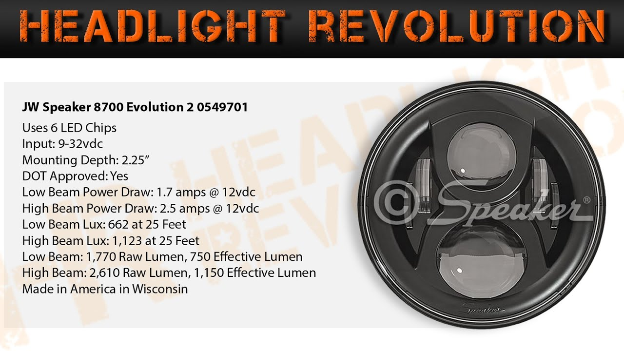 Jw Speaker 8700 Evo 2 Demo And Review 7 Inch Round Led