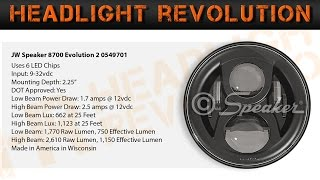JW Speaker 8700 Evo 2 Demo and Review (7 Inch Round LED Headlight Shootout 6 of 12)