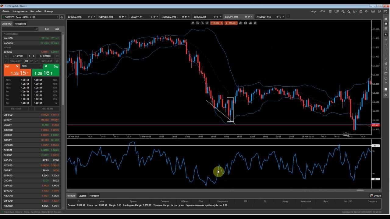 граальные тарговые стратегии рынок форекс