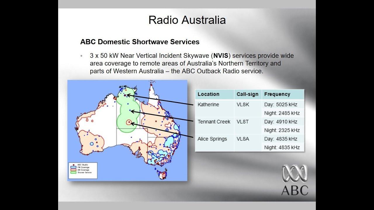 Ham Radio Voip Software