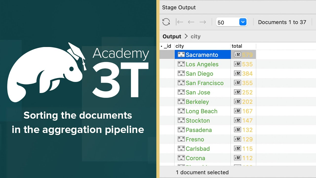 MongoDB 201_L3-E5 » Sorting the documents in the aggregation pipeline