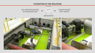 Vitrosep Introduction Video - Automatic Water Filtration System for Glass Machinery - IGE