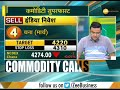 Commodity Superfast: Know about action in commodities market, 8th February, 2019