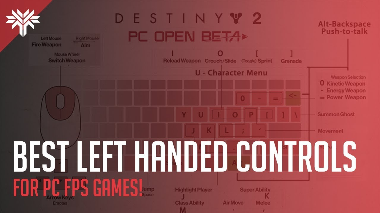 Best Left Handed Keyboard Mouse Controls For Pc Fps Games