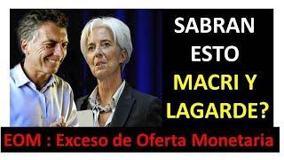 Mercado de Activos - Exceso de Oferta Monetaria (EOM) : Aprendelo practicando
