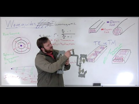 Waveguide Metamaterial Holography - YouTube