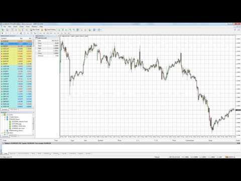 Technical Trading- ITRADER.com