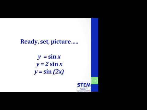Instructional Practices for Mathematics w/ Steve Leinwand