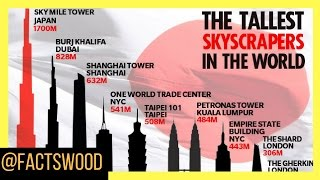 Gambar cover Top 10 Tallest Buildings Of future 2020 #2