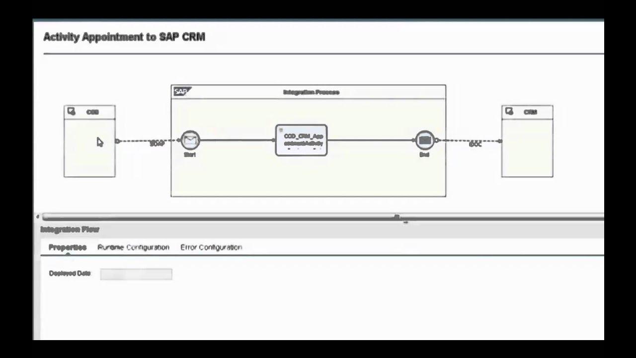 SAP HANA Cloud Integration, Web UI