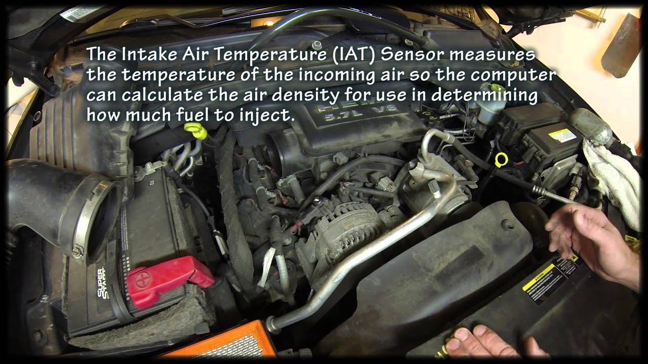 2004 Dodge Durango Engine Diagram Chevy 350 Wiring To Distributor 2007 Hesitation During Acceleration - Throttle Body Youtube