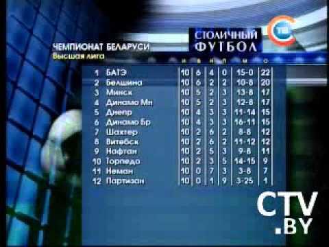 2010 тур 10  НЕМАН-Нафтан 0-0