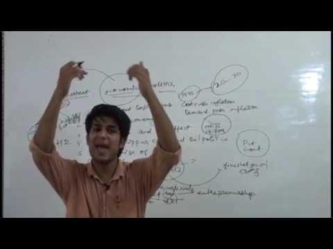 IAS & UPSC Indian Economics Lecture By Anuj_Garg