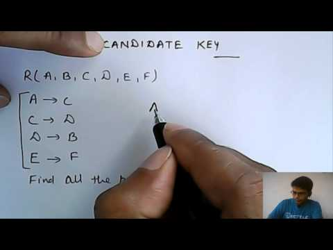 Finding Candidate Key | Database Management System
