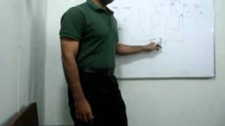 Linux 338 Lecture on partition & OS kernel Part 2