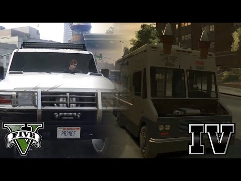 Liberty City (Soviet Connection) horn in GTA 4 and GTA 5 - short
