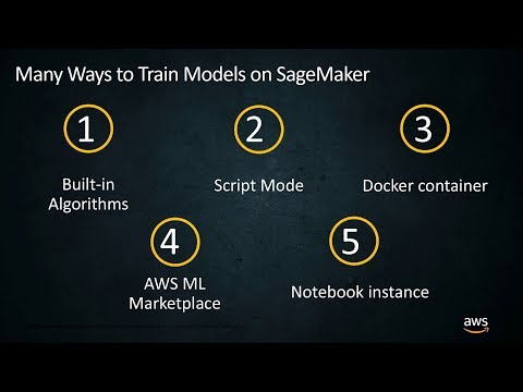 Bring Your Own Custom ML Models with Amazon SageMaker