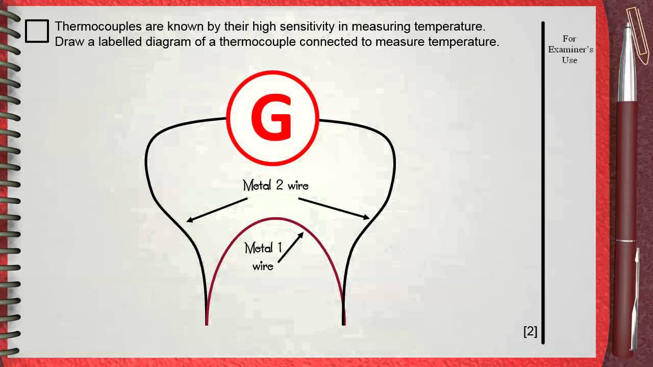 Q 02 L02 Thermometers Ch 2 Thermal Physics Igcse Past 4 Wire Thermometer Diagram Papers