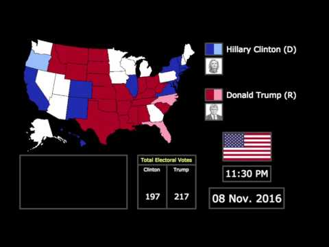 The 2016 American Presidential Election: Every Half Hour