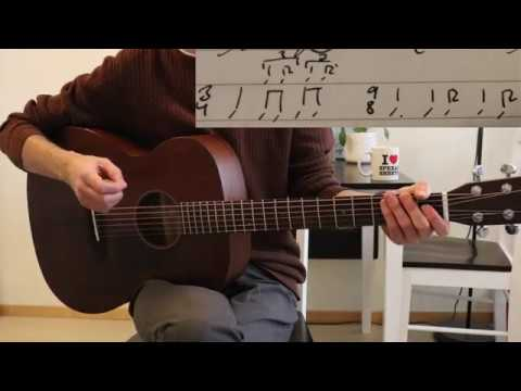 The Lion's Roar (First Aid Kit) – Guitar lesson