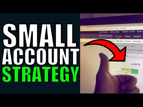 *MUST WATCH* Trading Options With A Small Account / Small Positions – THE POWELL PUT EXPLAINED